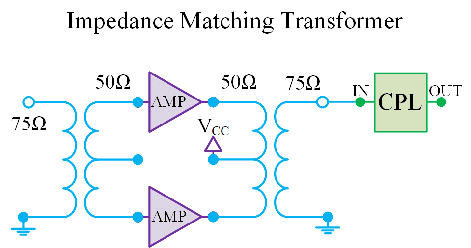 Demystifying RF Transformers: A Primer on the Theory, Technologies and Applications - Part 1