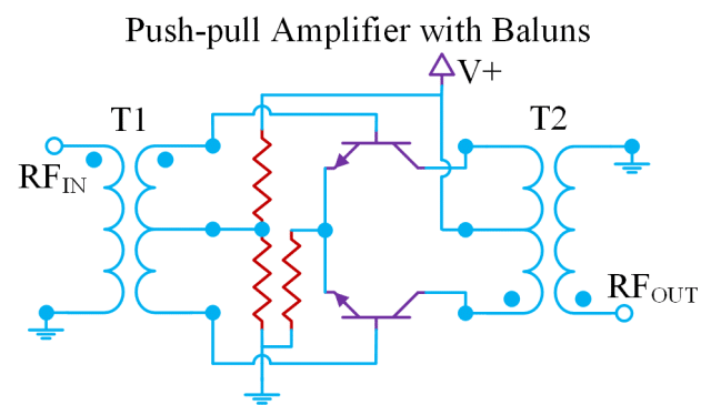 Demystifying Transformers: Baluns and Ununs